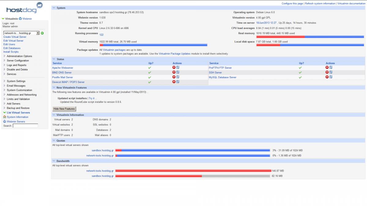 Virtualmin overview screenshot